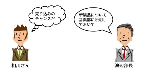 図1●家電メーカーの研究開発部に所属する相川さん。上長から、営業部向けのプレゼンを命じられた