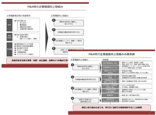 図3●コンサルタントが作成するスライドの例②
