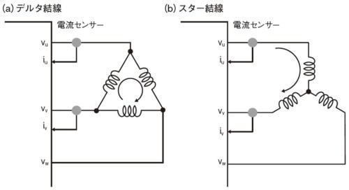 図2 結線方式と効率