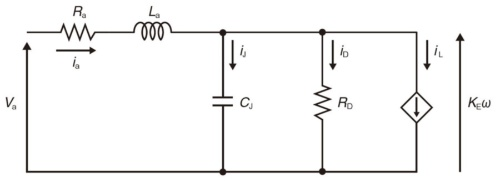図2 ブラシ付きDCモーターの等価回路