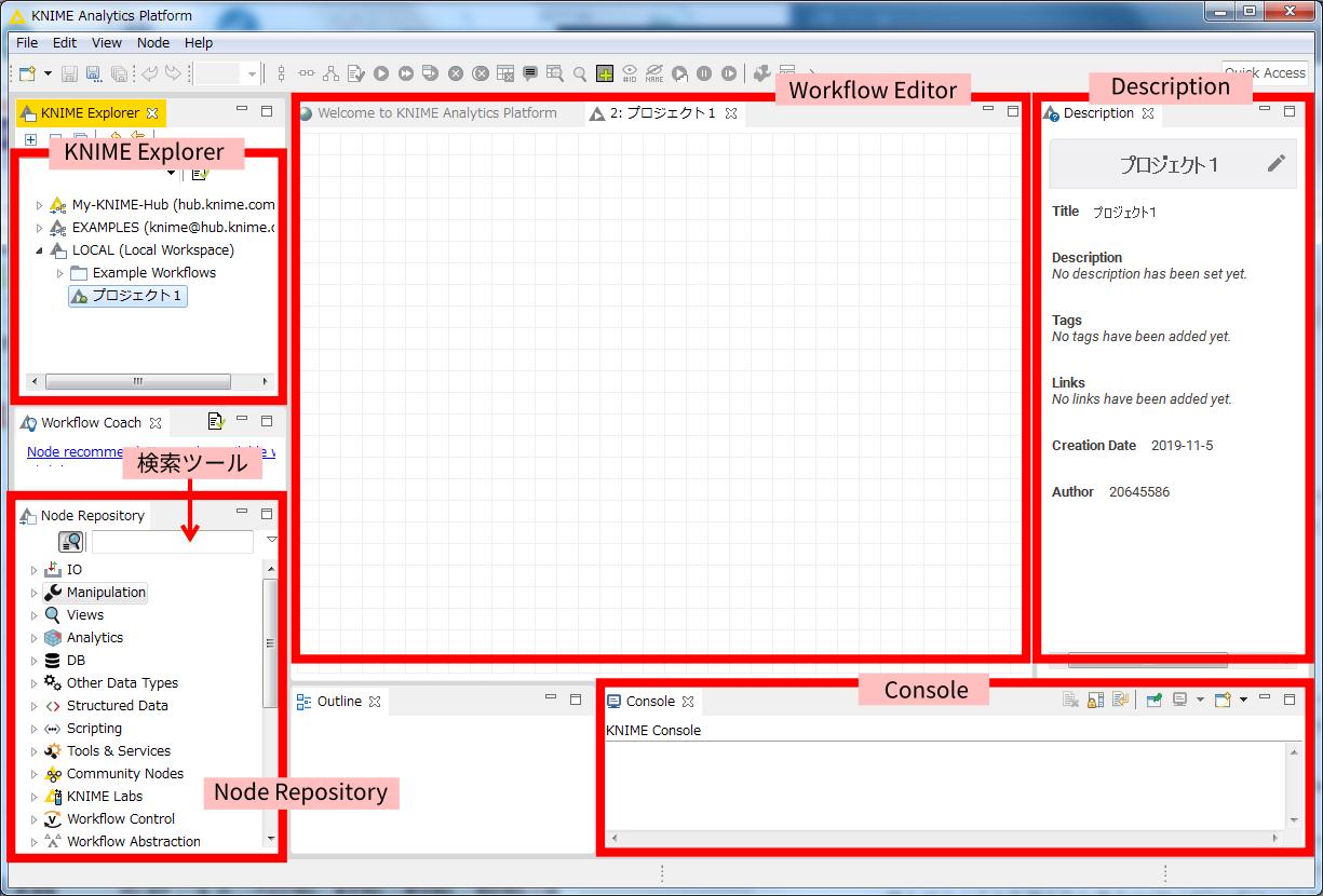 図4●KNIMEの画面の各部分の名称