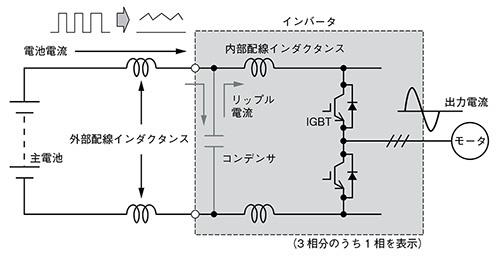 図1 コンデンサーの役割