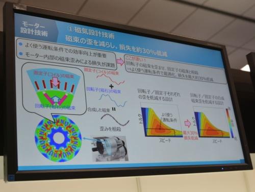 固定子における磁束の波形のひずみとその相殺方法
