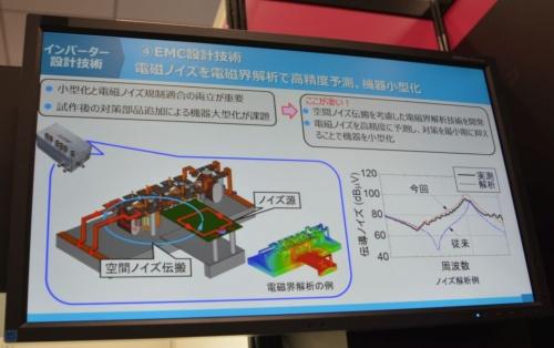 電磁ノイズの空間伝搬を電磁界解析で予測