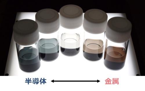 図1●半導体型CNTを分離した分散液