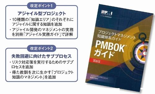 『 プロジェクトマネジメント知識体系ガイド(PMBOKガイド)第6版』と改定ポイント