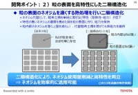 2)結晶粒の表面に濃いネオジム層を形成