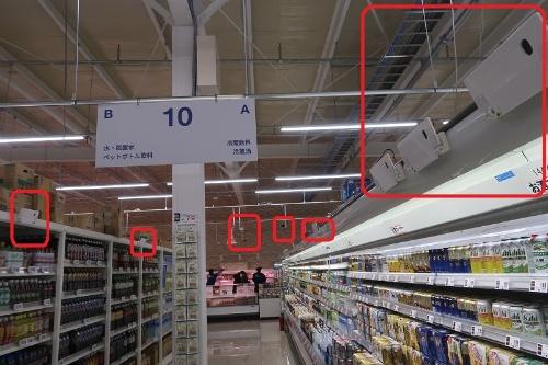 全ての棚を600台の長方形のカメラ(赤枠)で撮影。来店客の商品への接触度合いや購買行動を把握する