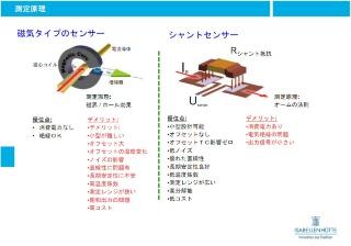 測定原理(今回の製品は右側のシャント抵抗方式)