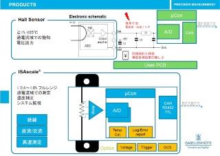 シャント抵抗とA-D変換器、補正用のマイコンなどをモジュール化している(下側の図)