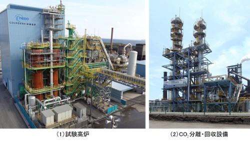 図1 試験高炉とCO2分離・回収設備