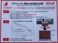 全固体電池に関するパネル