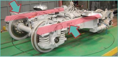 図3 N700系の台車。矢印で示したピンク色の部分が側バリ。車体を支える重要な部材で、1台車に2本ある。(出所:川崎重工業)