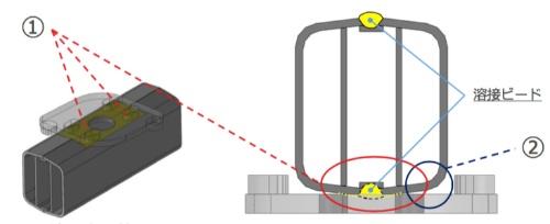 図6 側バリの断面イメージ。コの字形鋼材の溶接部に当たる溶接ビードとその近接部は0.5mmまで削ってもいいという社内規定があった。側バリを製造していたグループの班長は、この規定を拡大解釈して、それ以外の範囲まで削った。(出所:川崎重工業)