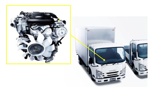 図2 小型トラック「エルフ」と搭載するディーゼルエンジン