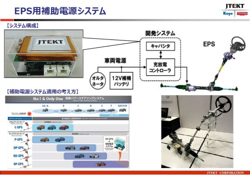 Liイオンキャパシターを使ったEPS用の補助電源システム