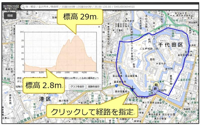 地理 地図 国土 院