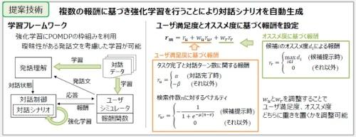 図2 複数の報酬に基づいて強化学習を行う