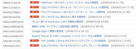 連絡が取れない脆弱なソフトウエアに「連絡不能」マークを付けて利用中止を呼びかけるJVNのWebページ
