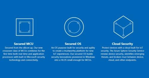 Azure Sphereは3つの要素からなる。Microsoftのイメージ