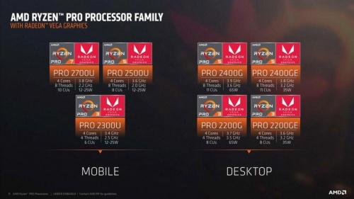 7製品を発表。AMDのスライド
