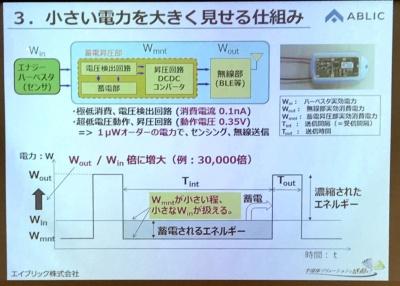 蓄電昇圧部の低消費電流化、低電圧動作を実現した。無線通信は消費電力の観点からBluetooth Low Energy(BLE)を想定しているという