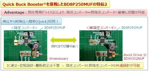 図2 昇圧が必要なら昇圧ICを降圧ICと組み合わせる2チップ構成