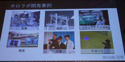 ホロラボが手掛けた、HoloLens開発事例の分野の例(スライドはホロラボのデータ)