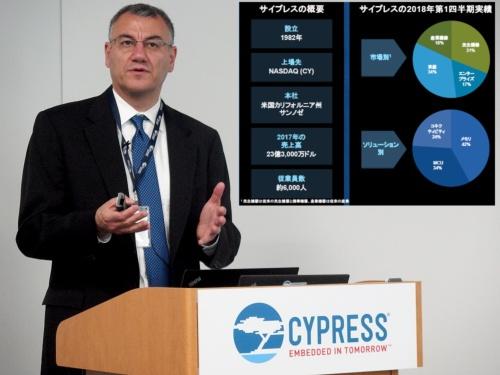 Sam Geha氏。日経 xTECHが撮影。写真右側は最近のCypressの状況。同社のスライド