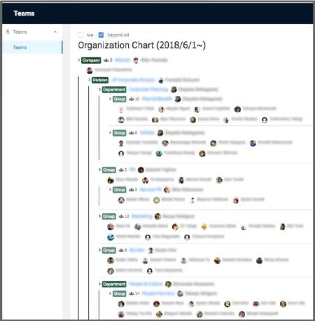 Teamsの画面例