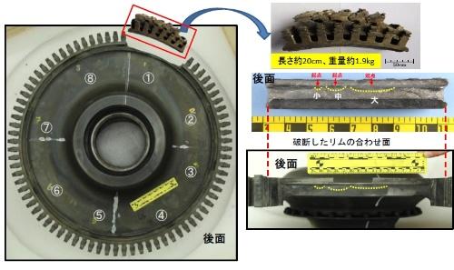 図3 高圧タービン・ディスク