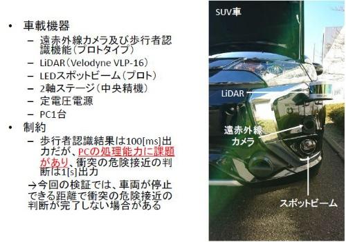 図1 専用設計の車両に遠赤外線カメラとスポットビームを内蔵