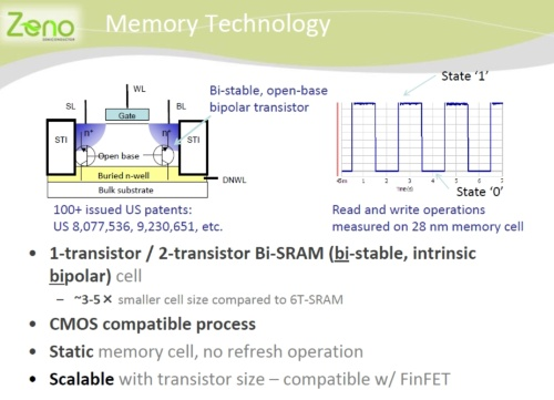 「Bi-SRAM」の概要。Zenoのスライド