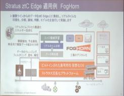米FogHorn Systems(フォグホーンシステムズ)によるztC Edge 100i活用例。工場の各種データを集約し、可視化や別のアプリケーション用の前処理などを行っている。(スライドの出所:日本ストラタステクノロジー)