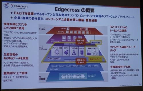 図1 Edgecrossの概要
