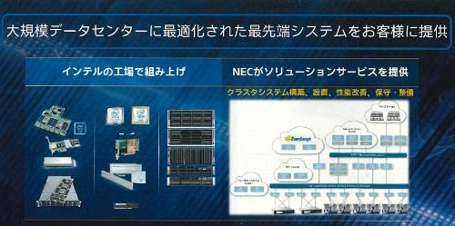 Intelが組み立てたサーバーにNECのシステムノウハウを合わせる。NECのスライド