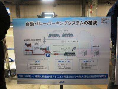 図2 自動バレー駐車システムの概要