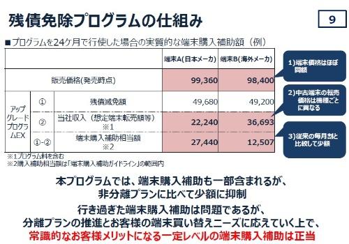 「4年縛り」と批判される端末買い替えプログラム(残債免除プログラム)でも端末購入補助を出している(有識者会議におけるKDDIの説明資料)