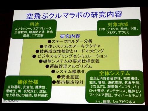 空飛ぶクルマラボの研究内容(図:中野氏のスライド)