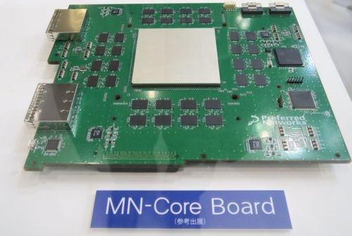 MN-Coreを搭載したアクセラレーターボード「MN-Core Board」