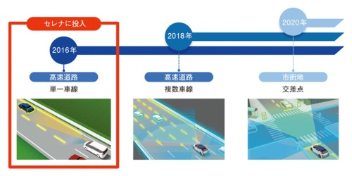 図2 日産の計画。当初は2018年に高速道路の複数車線における自動走行に対応する予定だったが、2019年に変更した