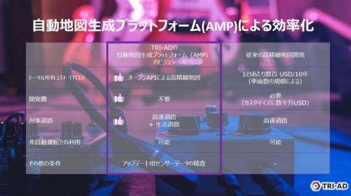 (出所:TRI-AD)