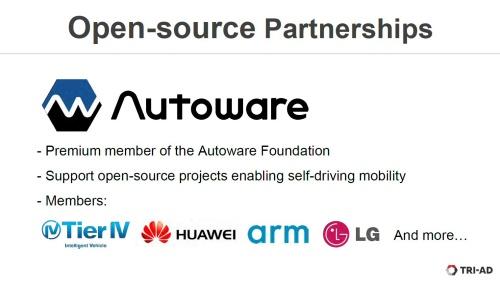 Autoware Foundaitonを支援(出所:TRI-AD)