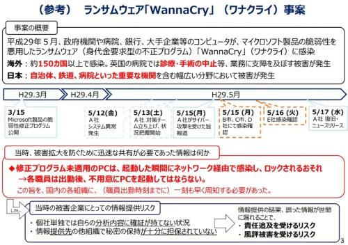 ランサムウエア「WannaCry」による被害拡大の経緯
