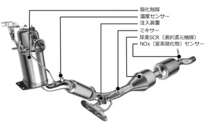 ディーゼル車の排ガス後処理装置。尿素SCRに加えて、酸化触媒などが必要になる。(出所:VW)