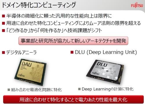 2018年に商用化した「DAU」に続き、DLUの商用化を進める。富士通研のスライド