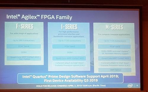 Agilexファミリーは3シリーズから成る。