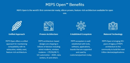 MIPS Open Initiativeを活用するメリット。同Initiativeのイメージ