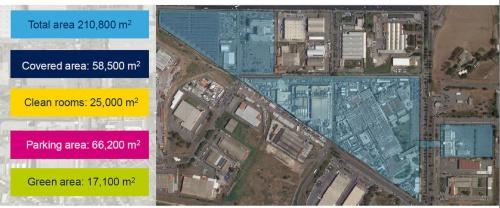 図1 カターニア工場の上空からの写真と概要
