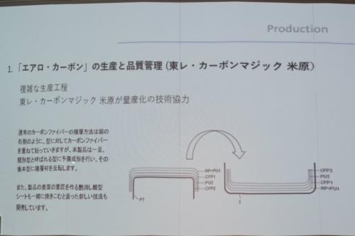 図3 賦形型を使ったAERO Carbonの製法